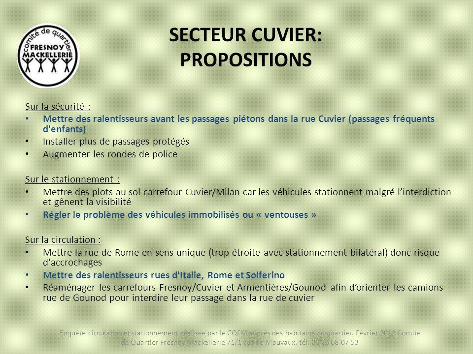 SECTEUR CUVIER: PROPOSITIONS Sur la sécurité : Mettre des ralentisseurs avant les passages piétons dans la rue Cuvier (passages fréquents d'enfants) I