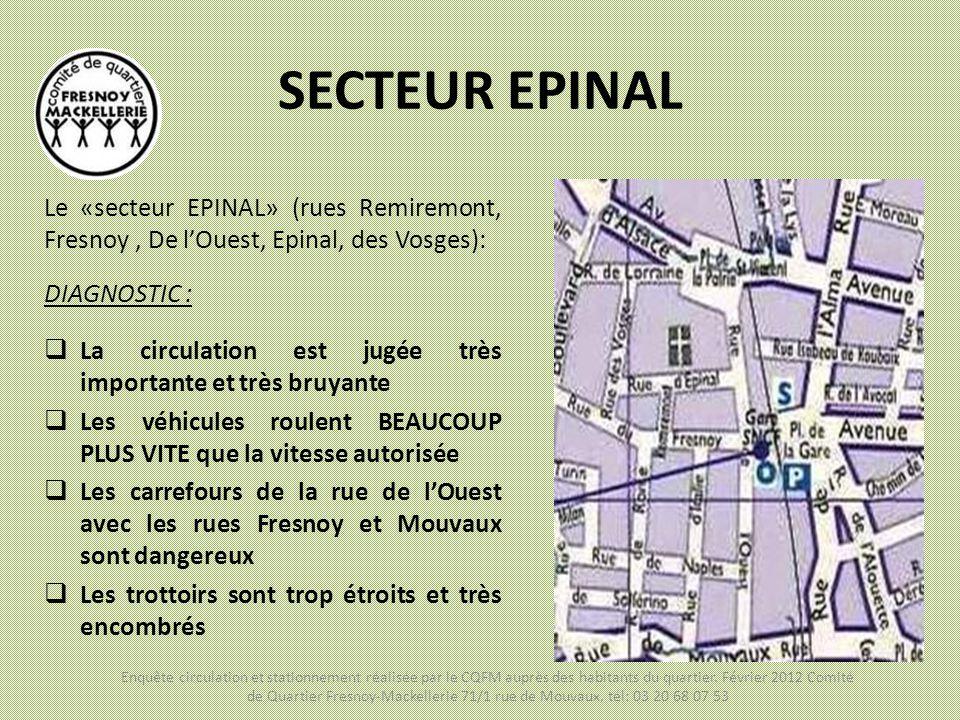 SECTEUR EPINAL Le «secteur EPINAL» (rues Remiremont, Fresnoy, De l'Ouest, Epinal, des Vosges): DIAGNOSTIC :  La circulation est jugée très importante