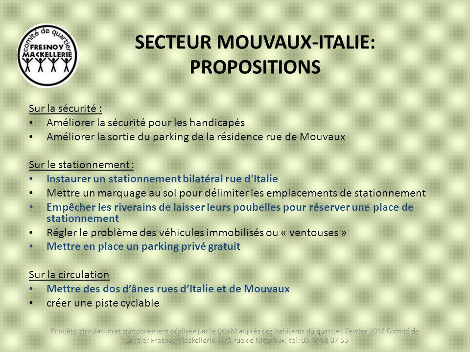 SECTEUR MOUVAUX-ITALIE: PROPOSITIONS Sur la sécurité : Améliorer la sécurité pour les handicapés Améliorer la sortie du parking de la résidence rue de