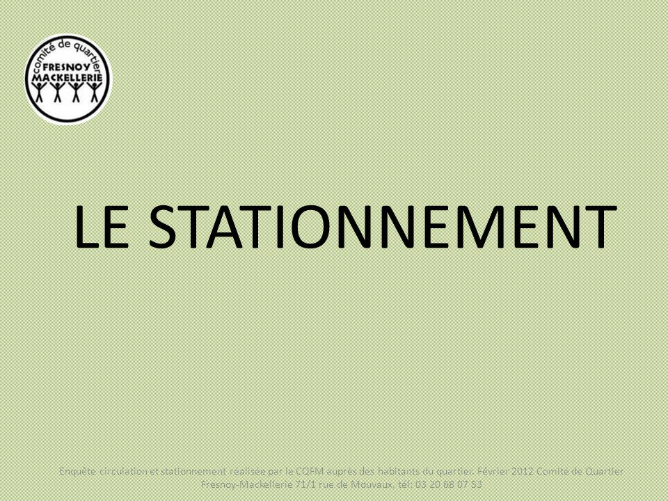STATIONNEMENT Mode de stationnement Près de la moitié des personnes interrogées ne peuvent se garer à proximité de leur domicile Enquête circulation et stationnement réalisée par le CQFM auprès des habitants du quartier.