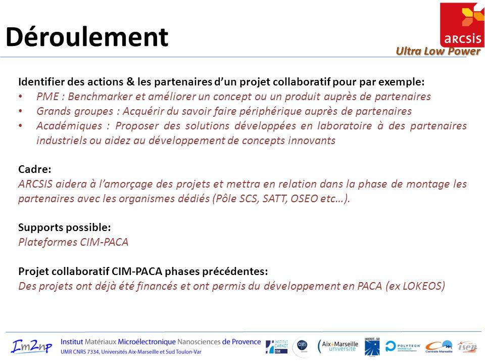 Ultra Low Power Déroulement Identifier des actions & les partenaires d'un projet collaboratif pour par exemple: PME : Benchmarker et améliorer un conc
