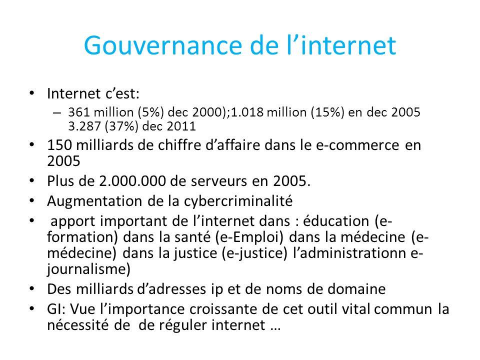 Gouvernance de l'internet Internet c'est: – 361 million (5%) dec 2000);1.018 million (15%) en dec 2005 3.287 (37%) dec 2011 150 milliards de chiffre d'affaire dans le e-commerce en 2005 Plus de 2.000.000 de serveurs en 2005.