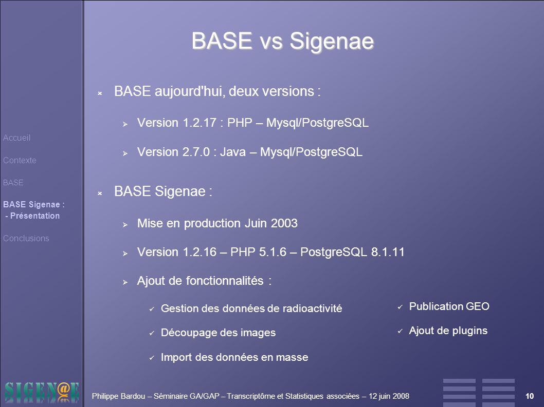 10Philippe Bardou – Séminaire GA/GAP – Transcriptôme et Statistiques associées – 12 juin 2008 BASE vs Sigenae BASE vs Sigenae  BASE aujourd hui, deux versions :  Version 1.2.17 : PHP – Mysql/PostgreSQL  Version 2.7.0 : Java – Mysql/PostgreSQL  BASE Sigenae :  Mise en production Juin 2003  Version 1.2.16 – PHP 5.1.6 – PostgreSQL 8.1.11  Ajout de fonctionnalités : Gestion des données de radioactivité Découpage des images Import des données en masse Publication GEO Ajout de plugins Accueil Contexte BASE BASE Sigenae : - Présentation Conclusions