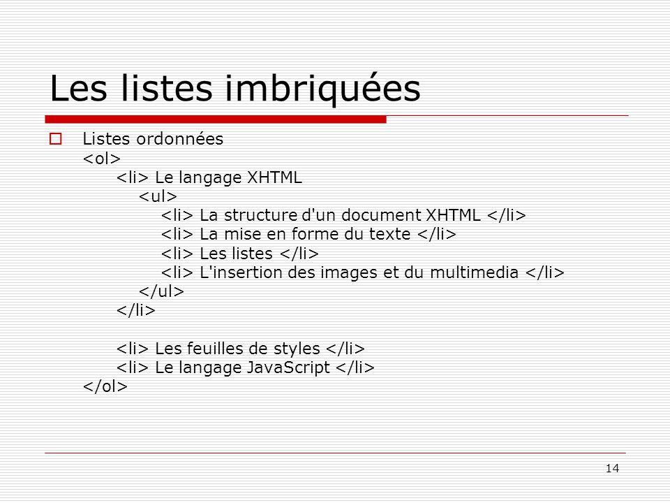 14 Les listes imbriquées  Listes ordonnées Le langage XHTML La structure d'un document XHTML La mise en forme du texte Les listes L'insertion des ima