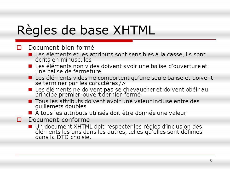 6 Règles de base XHTML  Document bien formé Les éléments et les attributs sont sensibles à la casse, ils sont écrits en minuscules Les éléments non v