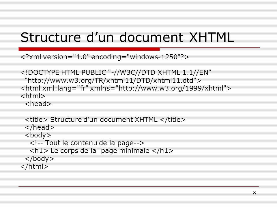 8 Structure d'un document XHTML <!DOCTYPE HTML PUBLIC -//W3C//DTD XHTML 1.1//EN http://www.w3.org/TR/xhtml11/DTD/xhtml11.dtd > Structure d un document XHTML Le corps de la page minimale