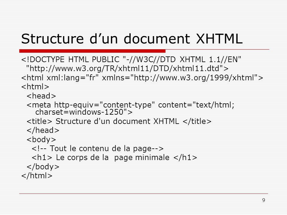 9 Structure d'un document XHTML <!DOCTYPE HTML PUBLIC -//W3C//DTD XHTML 1.1//EN http://www.w3.org/TR/xhtml11/DTD/xhtml11.dtd > Structure d un document XHTML Le corps de la page minimale