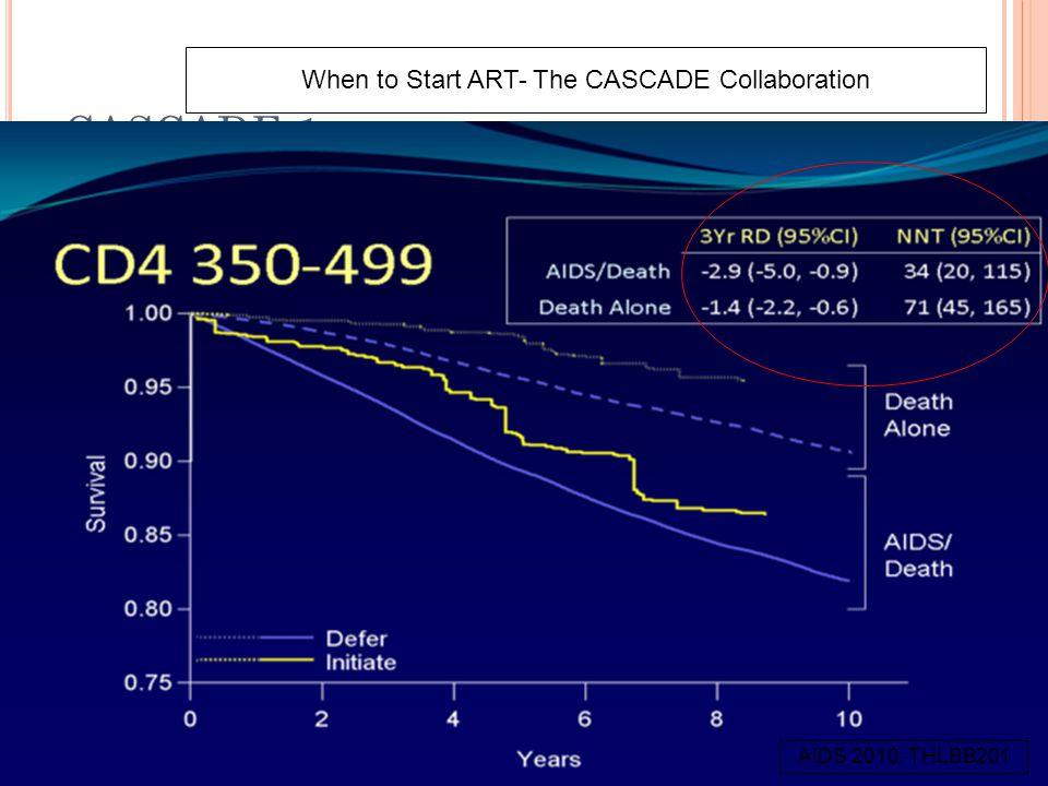 CASCADE-1 When to Start ART- The CASCADE Collaboration AIDS 2010: THLBB201