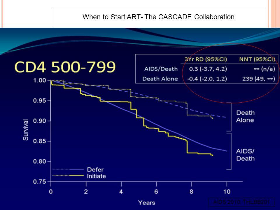CASCADE-2 When to Start ART- The CASCADE Collaboration AIDS 2010: THLBB201