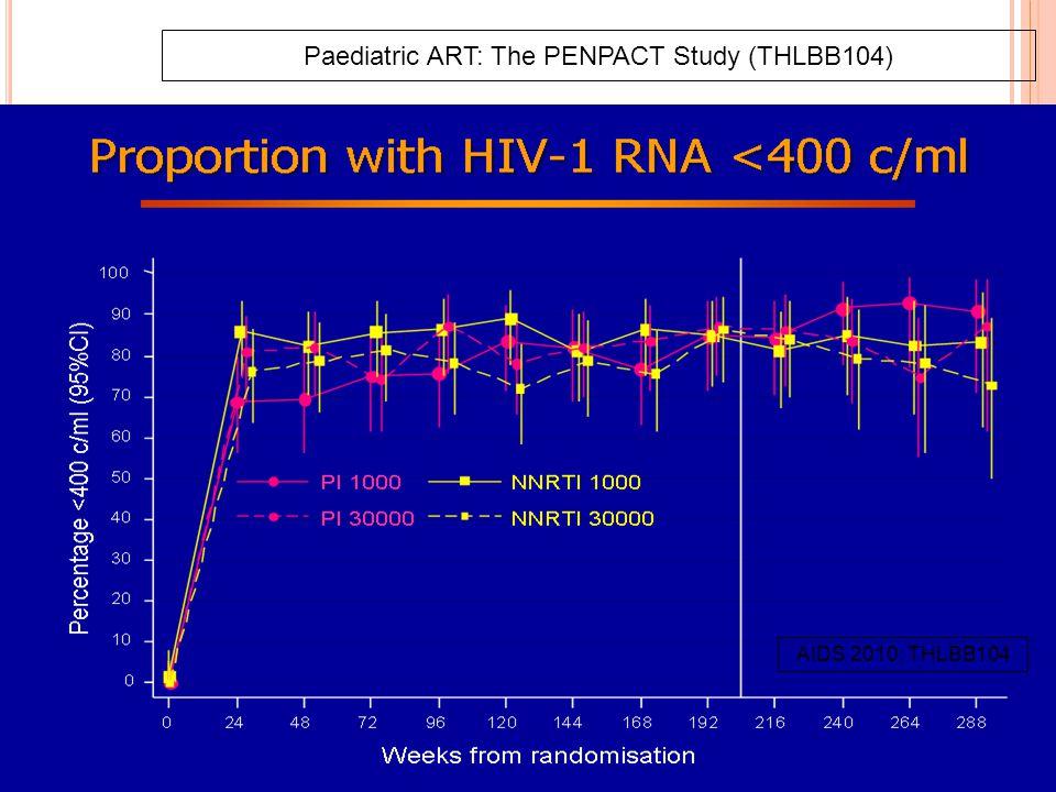 Paediatric ART: The PENPACT Study (THLBB104) AIDS 2010: THLBB104