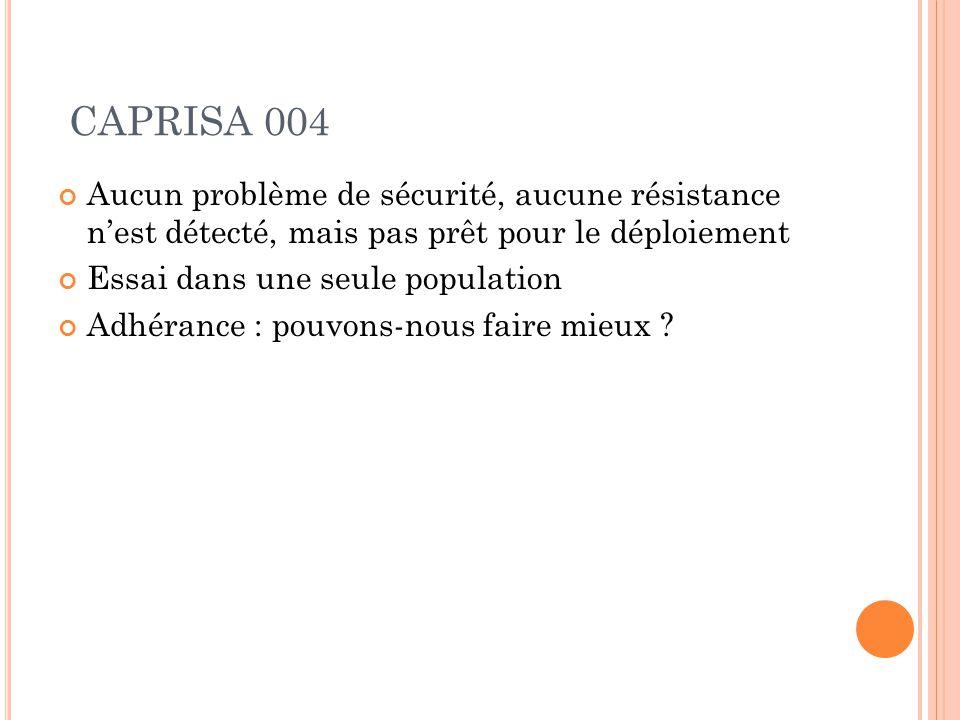 CAPRISA 004 Aucun problème de sécurité, aucune résistance n'est détecté, mais pas prêt pour le déploiement Essai dans une seule population Adhérance : pouvons-nous faire mieux