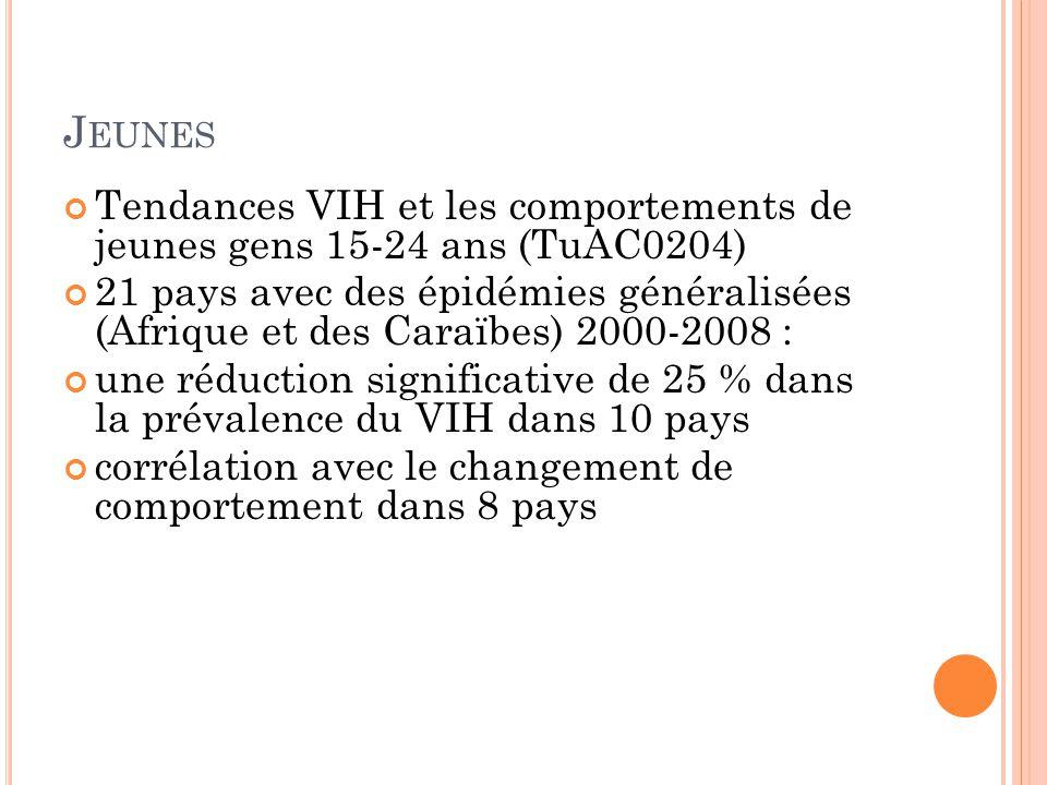 J EUNES Tendances VIH et les comportements de jeunes gens 15-24 ans (TuAC0204) 21 pays avec des épidémies généralisées (Afrique et des Caraïbes) 2000-2008 : une réduction significative de 25 % dans la prévalence du VIH dans 10 pays corrélation avec le changement de comportement dans 8 pays