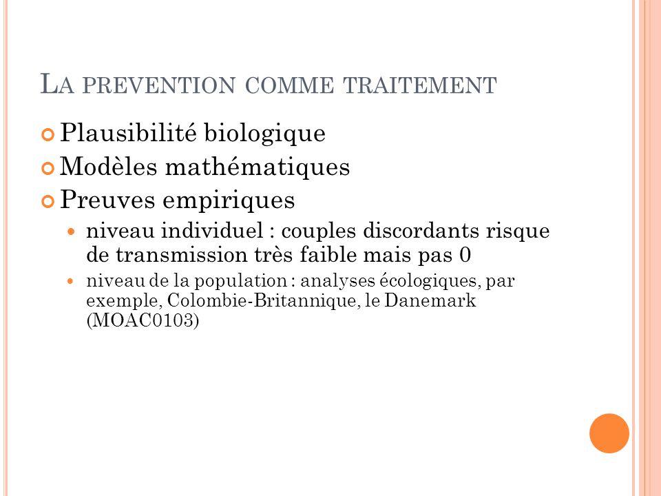 L A PREVENTION COMME TRAITEMENT Plausibilité biologique Modèles mathématiques Preuves empiriques niveau individuel : couples discordants risque de transmission très faible mais pas 0 niveau de la population : analyses écologiques, par exemple, Colombie-Britannique, le Danemark (MOAC0103)
