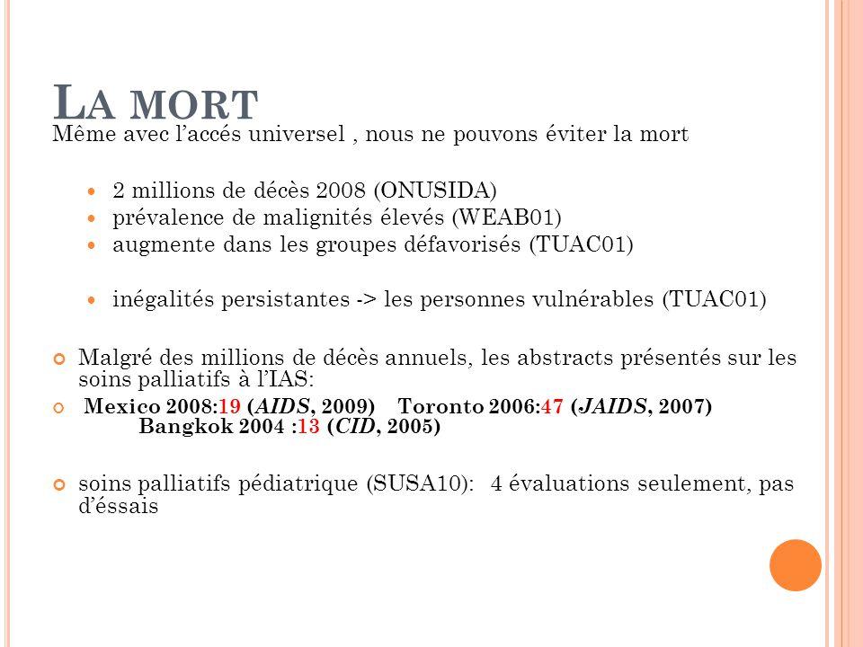 L A MORT Même avec l'accés universel, nous ne pouvons éviter la mort 2 millions de décès 2008 (ONUSIDA) prévalence de malignités élevés (WEAB01) augmente dans les groupes défavorisés (TUAC01) inégalités persistantes -> les personnes vulnérables (TUAC01) Malgré des millions de décès annuels, les abstracts présentés sur les soins palliatifs à l'IAS: Mexico 2008:19 ( AIDS, 2009) Toronto 2006:47 ( JAIDS, 2007) Bangkok 2004 :13 ( CID, 2005) soins palliatifs pédiatrique (SUSA10): 4 évaluations seulement, pas d'éssais
