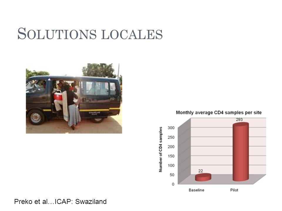 S OLUTIONS LOCALES Preko et al…ICAP: Swaziland