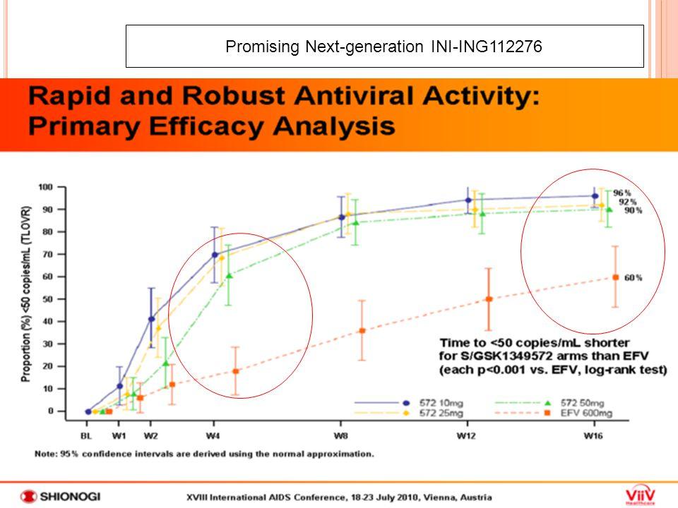 Promising Next-generation INI-ING112276