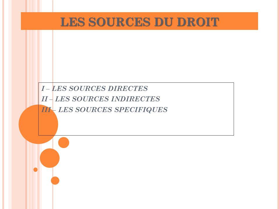 LES SOURCES DU DROIT I – LES SOURCES DIRECTES II – LES SOURCES INDIRECTES III – LES SOURCES SPECIFIQUES