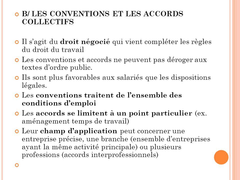 B/ LES CONVENTIONS ET LES ACCORDS COLLECTIFS Il s'agit du droit négocié qui vient compléter les règles du droit du travail Les conventions et accords