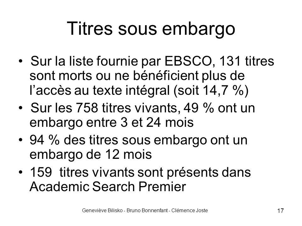 Geneviève Bilisko - Bruno Bonnenfant - Clémence Joste 17 Titres sous embargo Sur la liste fournie par EBSCO, 131 titres sont morts ou ne bénéficient p