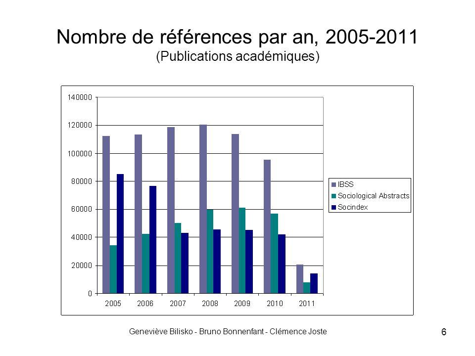 Geneviève Bilisko - Bruno Bonnenfant - Clémence Joste 6 Nombre de références par an, 2005-2011 (Publications académiques)