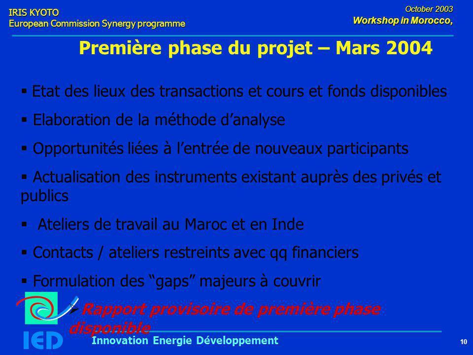 IRIS KYOTO European Commission Synergy programme 10 October 2003 Workshop in Morocco, Innovation Energie Développement Première phase du projet – Mars