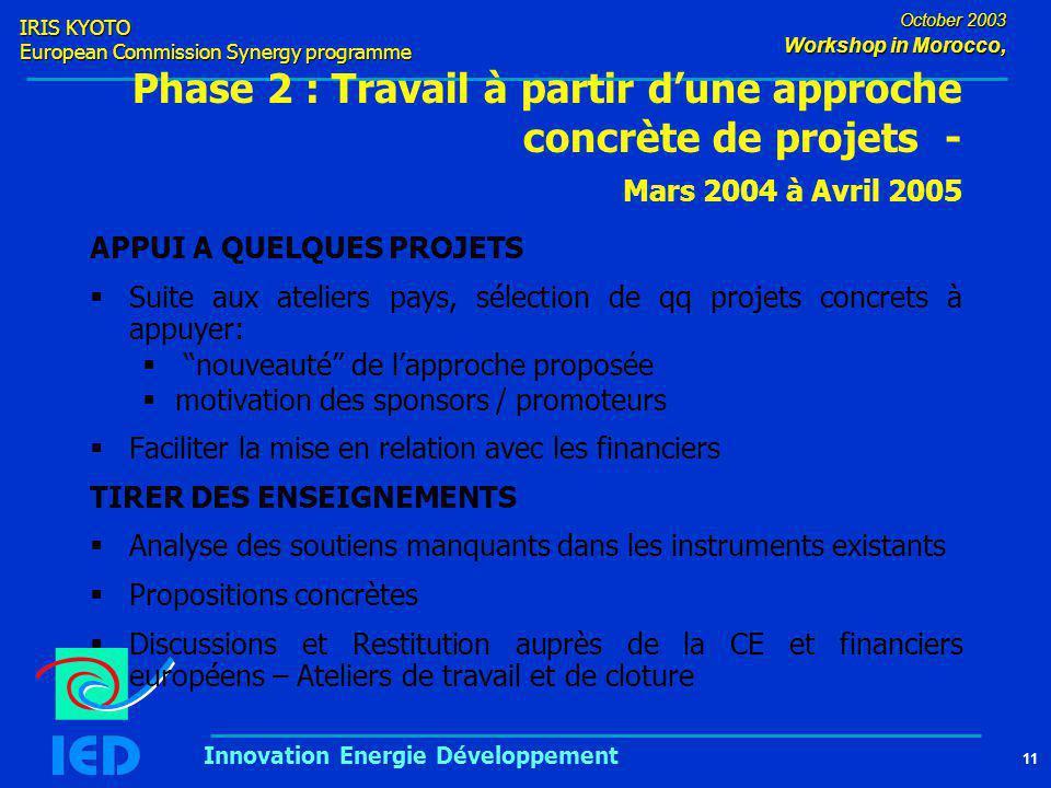 IRIS KYOTO European Commission Synergy programme 11 October 2003 Workshop in Morocco, Innovation Energie Développement Phase 2 : Travail à partir d'un