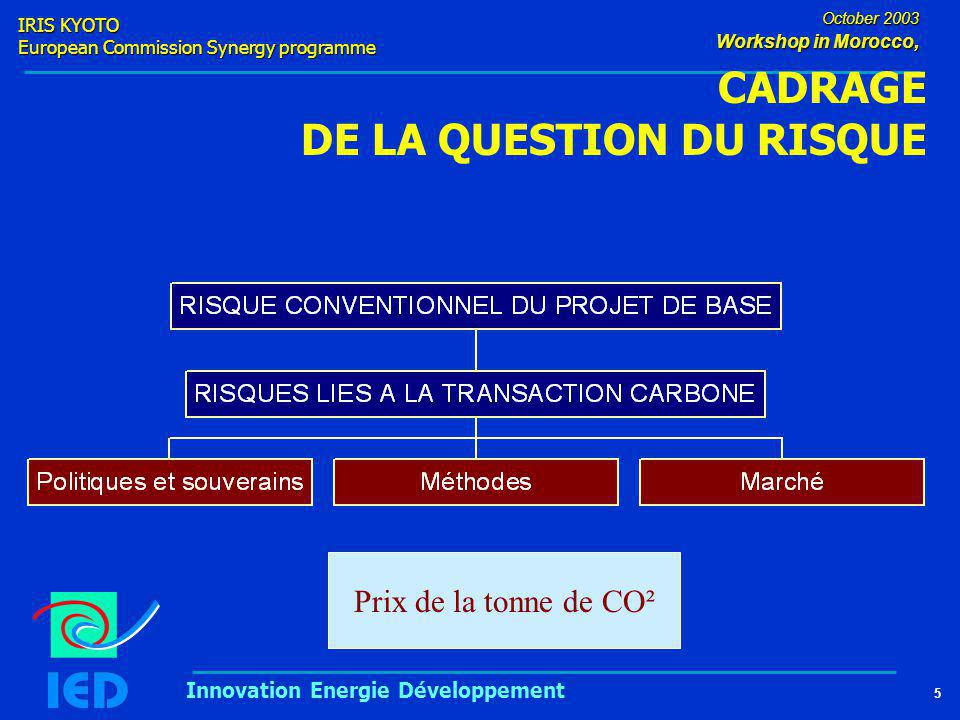 IRIS KYOTO European Commission Synergy programme 5 October 2003 Workshop in Morocco, Innovation Energie Développement CADRAGE DE LA QUESTION DU RISQUE Prix de la tonne de CO²