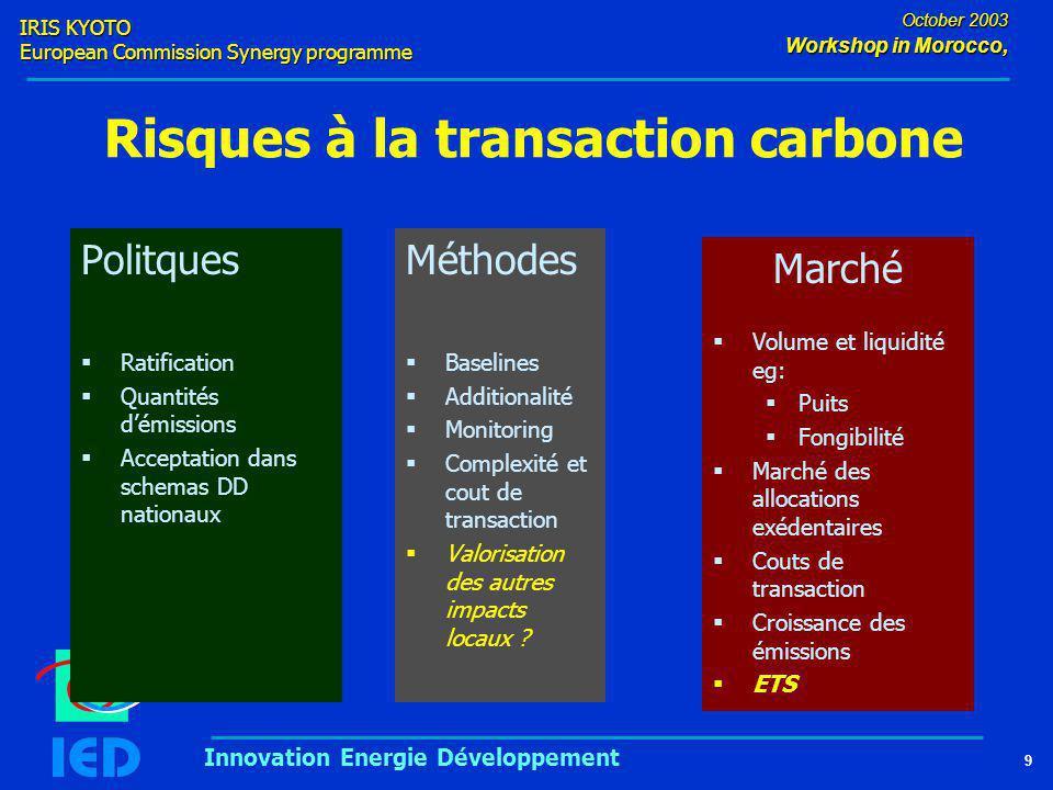 IRIS KYOTO European Commission Synergy programme 9 October 2003 Workshop in Morocco, Innovation Energie Développement Risques à la transaction carbone