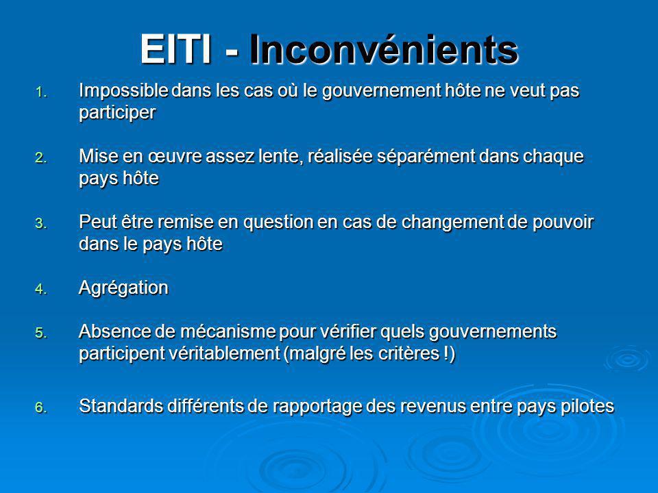EITI - Inconvénients 1. Impossible dans les cas où le gouvernement hôte ne veut pas participer 2. Mise en œuvre assez lente, réalisée séparément dans