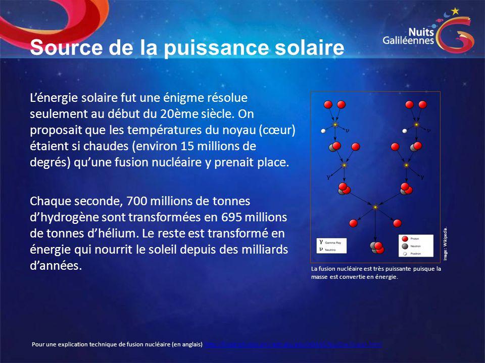 Source de la puissance solaire L'énergie solaire fut une énigme résolue seulement au début du 20ème siècle. On proposait que les températures du noyau