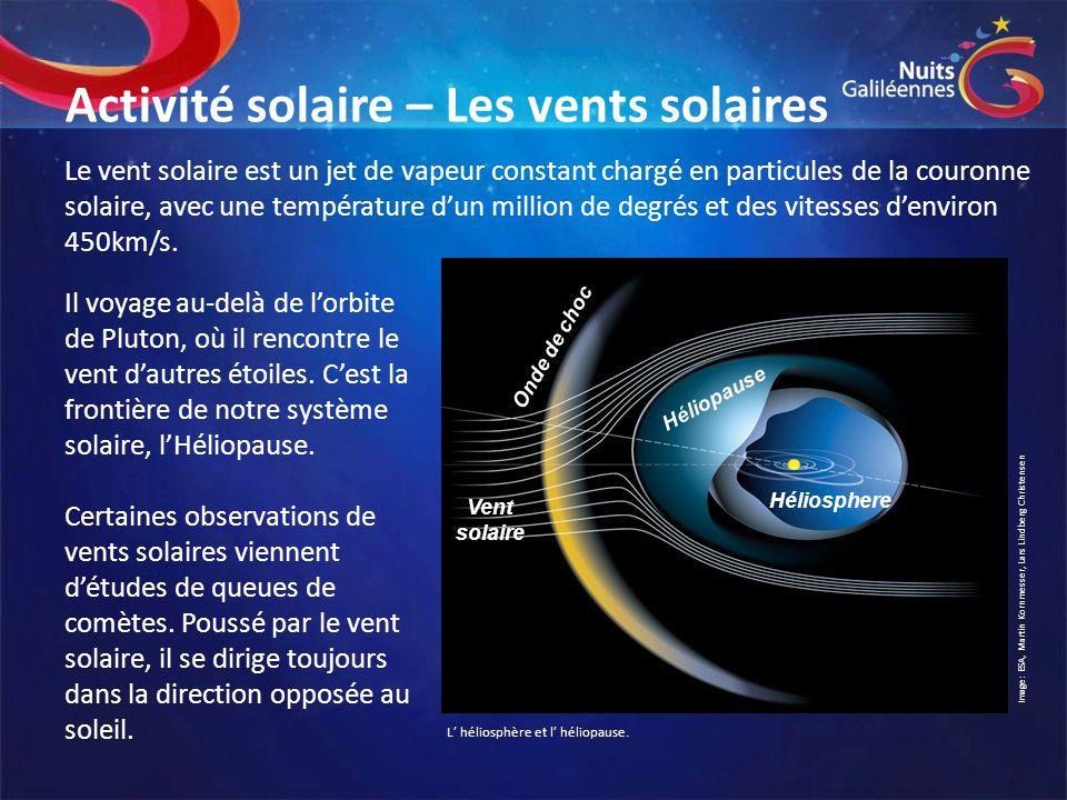 Activité solaire – Les vents solaires Le vent solaire est un jet de vapeur constant chargé en particules de la couronne solaire, avec une température