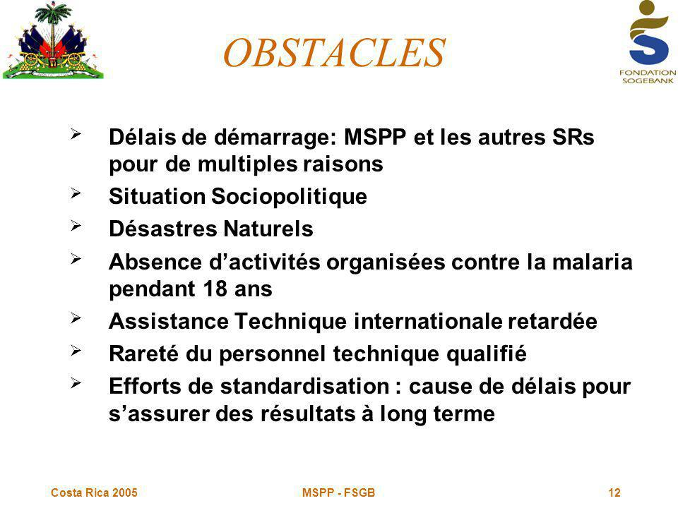 Costa Rica 2005 MSPP - FSGB11 ACCOMPLISSEMENTS  Objectif 3: A part le nombre de points de vente de chloroquine, les cibles ont été atteintes  Objectif 4: Résultats désirés obtenus  Objectif 5: Résultats dépassent les cibles