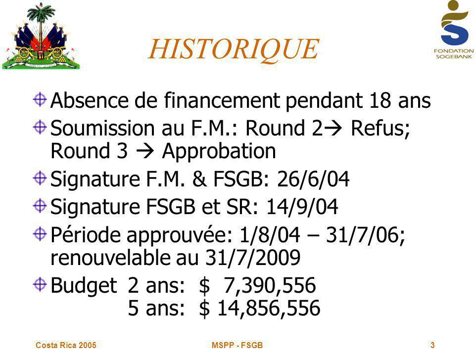 Costa Rica 2005 MSPP - FSGB3 HISTORIQUE Absence de financement pendant 18 ans Soumission au F.M.: Round 2  Refus; Round 3  Approbation Signature F.M.