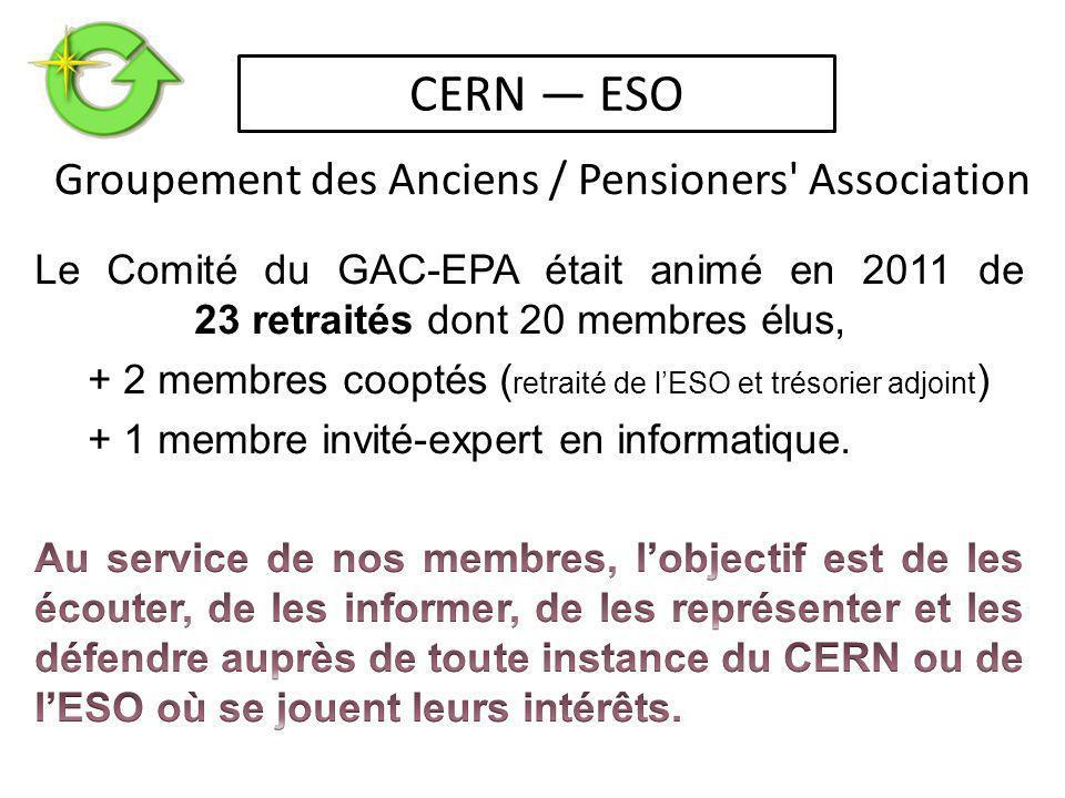 Groupement des Anciens / Pensioners Association CERN — ESO