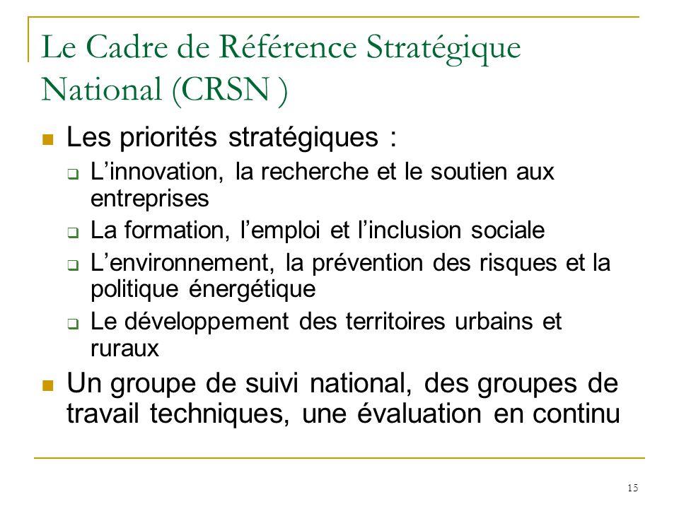 15 Le Cadre de Référence Stratégique National (CRSN ) Les priorités stratégiques :  L'innovation, la recherche et le soutien aux entreprises  La for