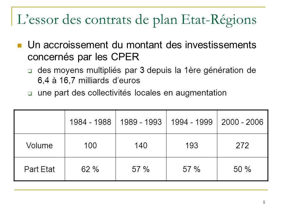 8 L'essor des contrats de plan Etat-Régions Un accroissement du montant des investissements concernés par les CPER  des moyens multipliés par 3 depui