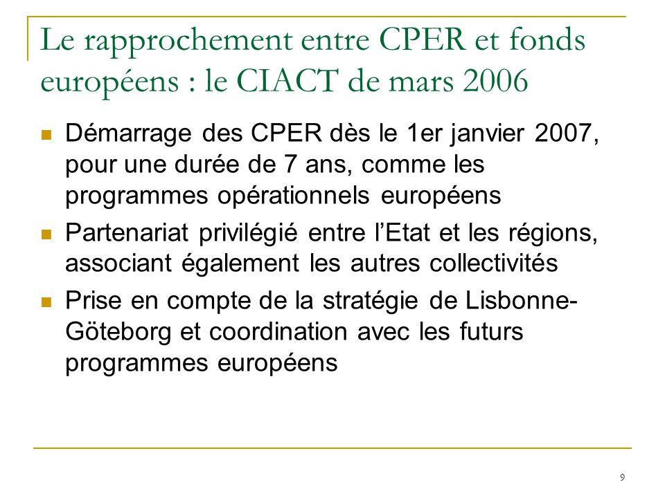 9 Le rapprochement entre CPER et fonds européens : le CIACT de mars 2006 Démarrage des CPER dès le 1er janvier 2007, pour une durée de 7 ans, comme le