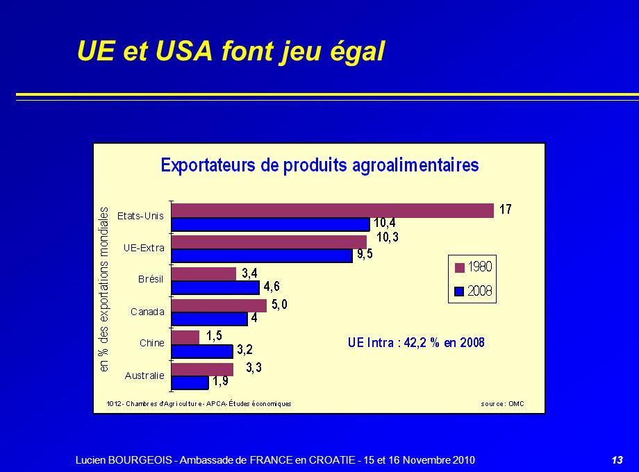 UE et USA font jeu égal 13Lucien BOURGEOIS - Ambassade de FRANCE en CROATIE - 15 et 16 Novembre 2010
