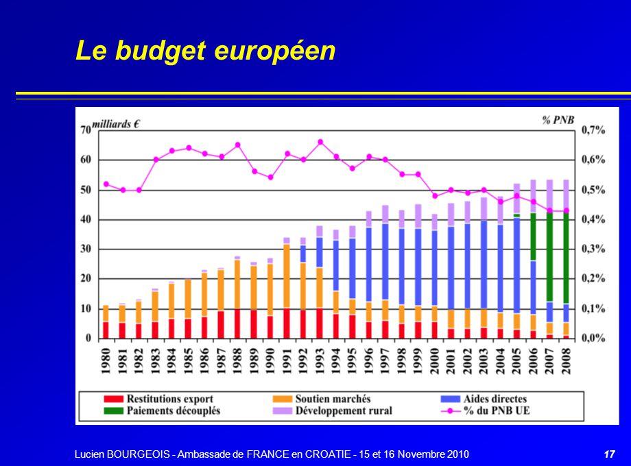 17 Le budget européen Lucien BOURGEOIS - Ambassade de FRANCE en CROATIE - 15 et 16 Novembre 2010