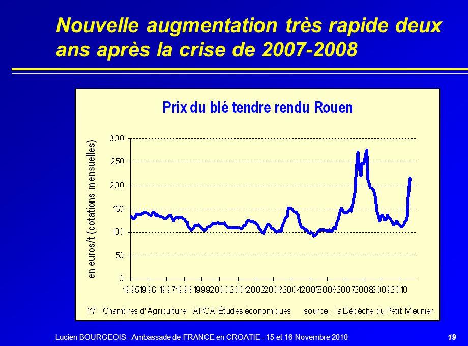 Nouvelle augmentation très rapide deux ans après la crise de 2007-2008 19Lucien BOURGEOIS - Ambassade de FRANCE en CROATIE - 15 et 16 Novembre 2010