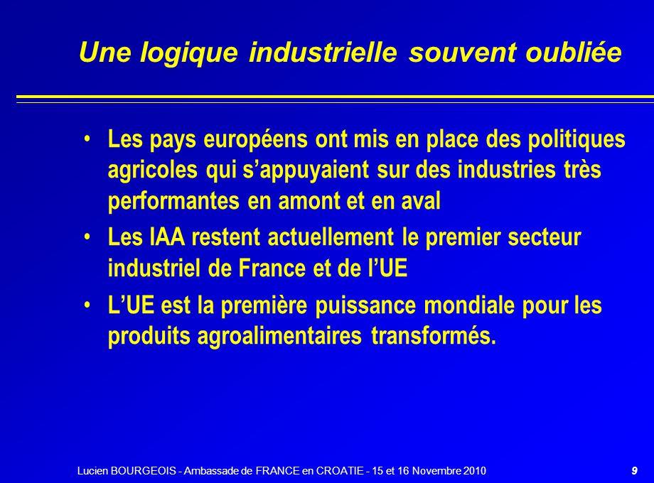 Une logique industrielle souvent oubliée Les pays européens ont mis en place des politiques agricoles qui s'appuyaient sur des industries très perform