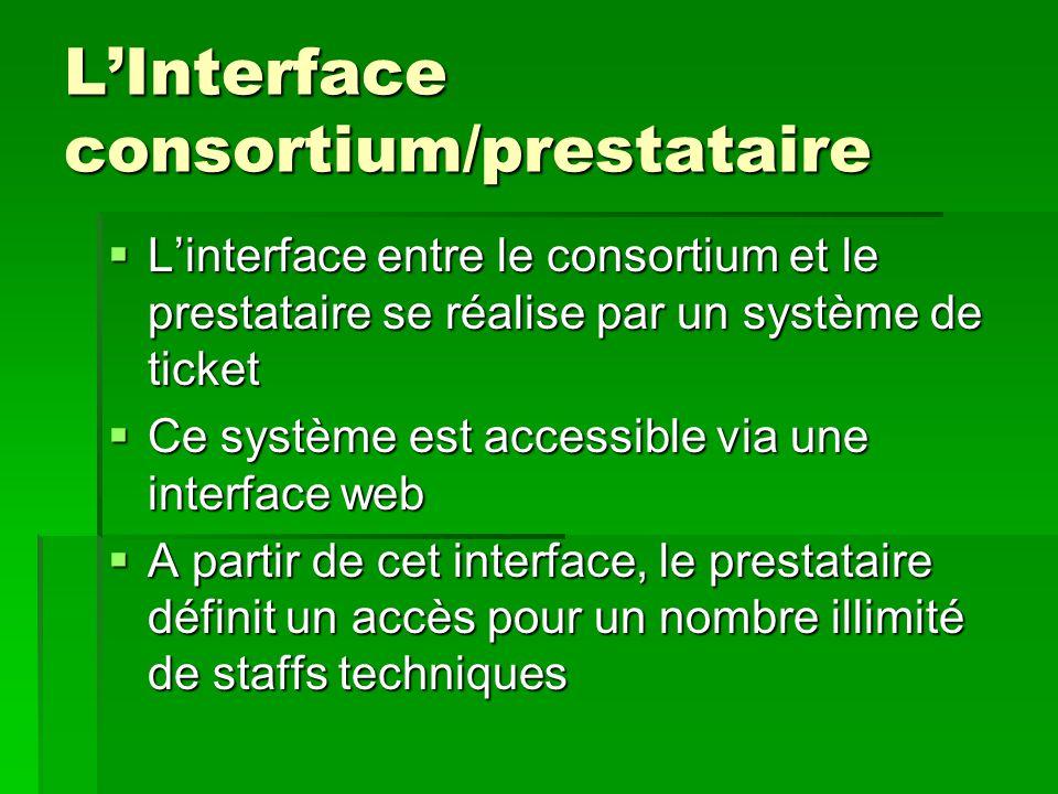 L'Interface consortium/prestataire  L'interface entre le consortium et le prestataire se réalise par un système de ticket  Ce système est accessible
