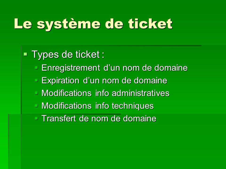 Le système de ticket  Types de ticket :  Enregistrement d'un nom de domaine  Expiration d'un nom de domaine  Modifications info administratives 