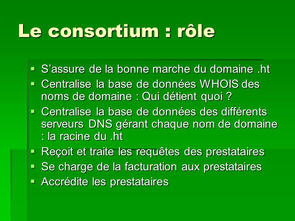 Le consortium : rôle  S'assure de la bonne marche du domaine.ht  Centralise la base de données WHOIS des noms de domaine : Qui détient quoi ?  Cent