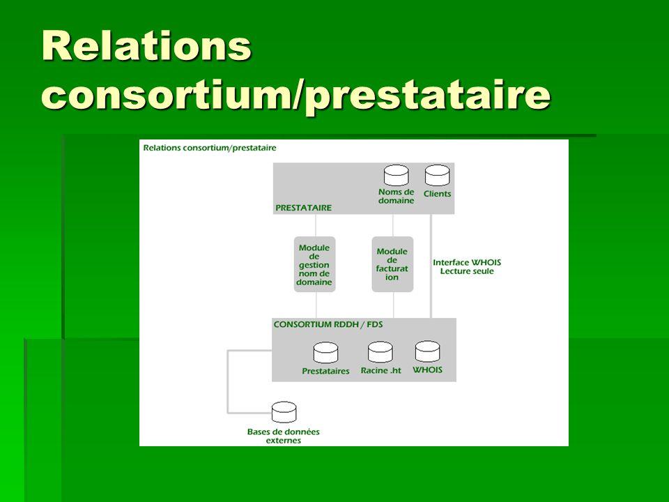 Relations consortium/prestataire