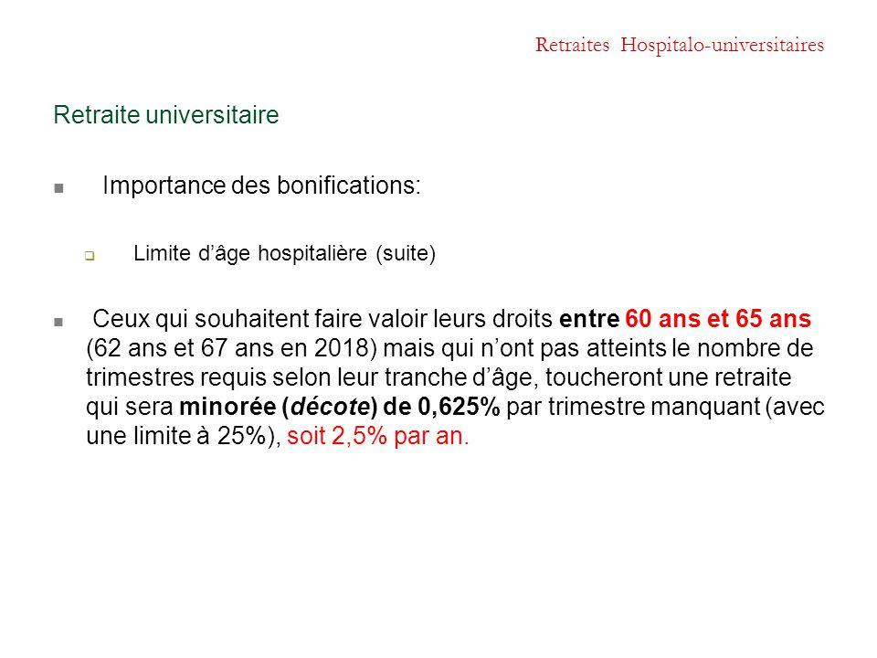 Retraites Hospitalo-universitaires Retraite universitaire Importance des bonifications:  Limite d'âge hospitalière (suite) Ceux qui souhaitent faire