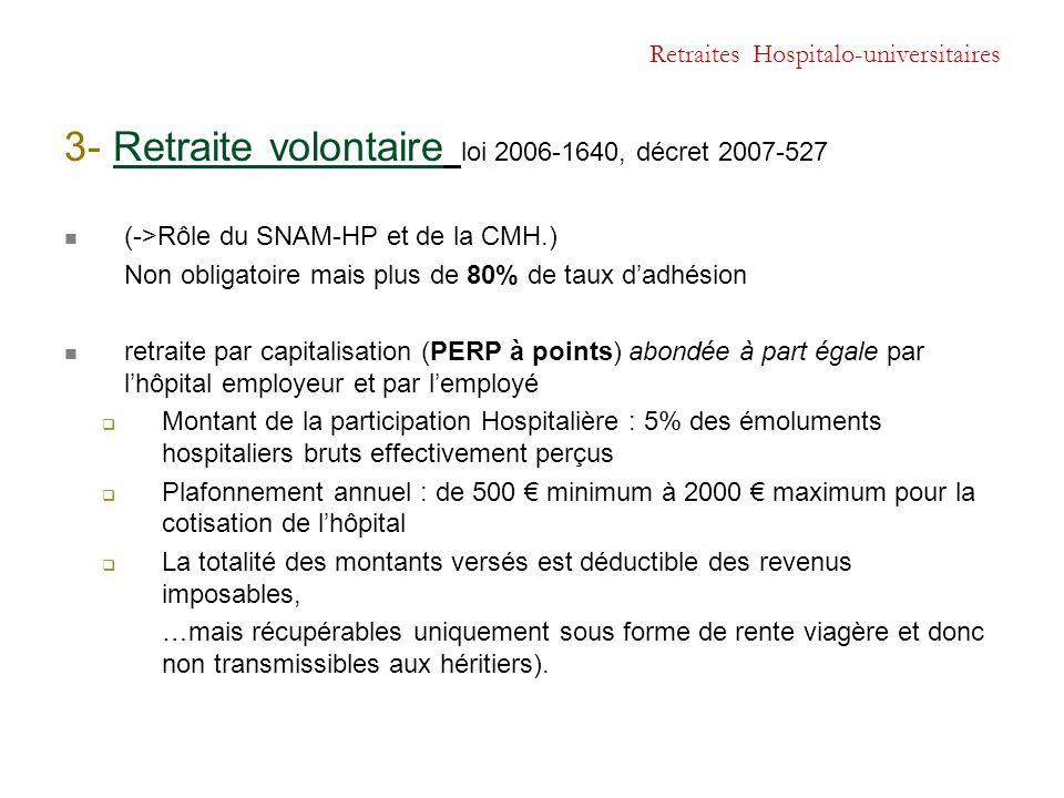 Retraites Hospitalo-universitaires 3- Retraite volontaire loi 2006-1640, décret 2007-527 (->Rôle du SNAM-HP et de la CMH.) Non obligatoire mais plus d