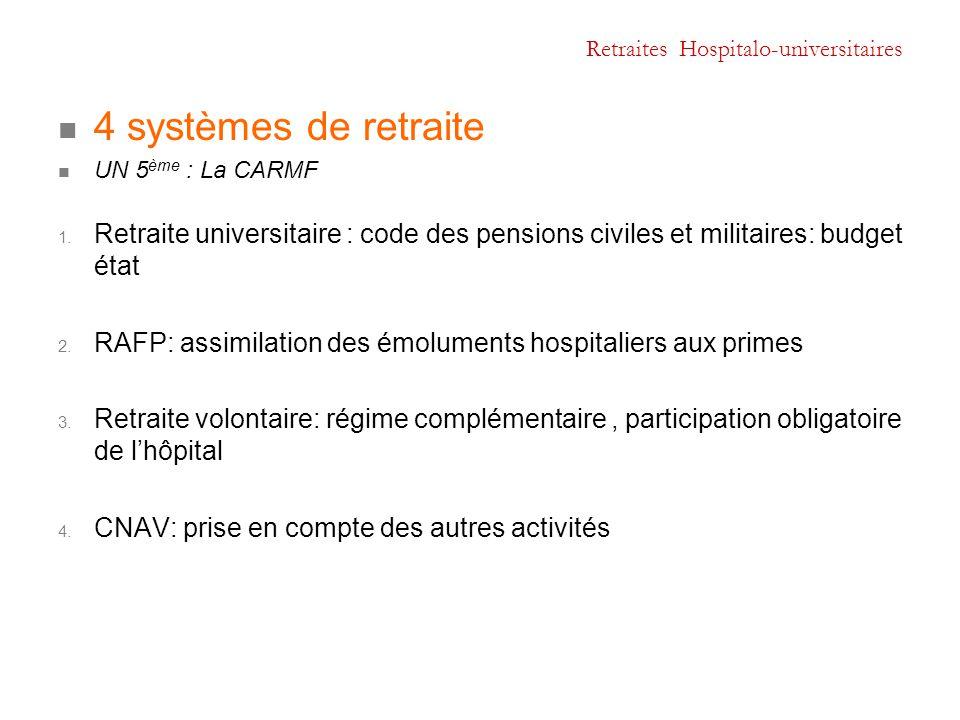 Retraites Hospitalo-universitaires 4 systèmes de retraite UN 5 ème : La CARMF 1. Retraite universitaire : code des pensions civiles et militaires: bud