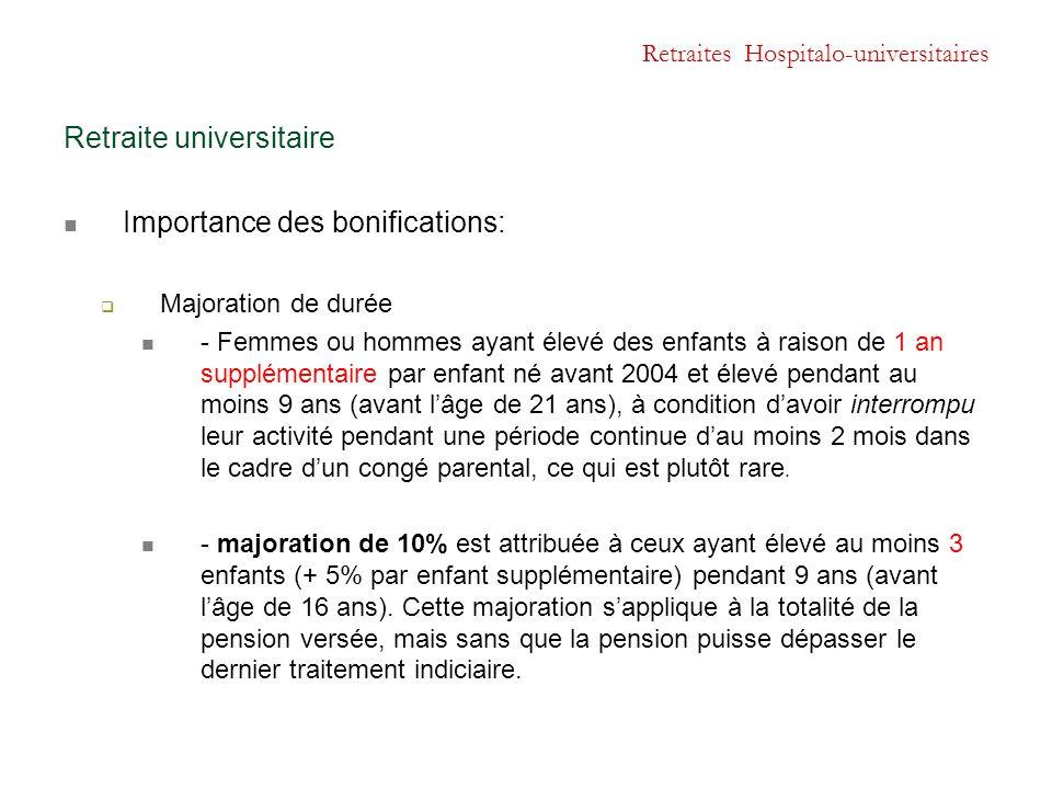 Retraites Hospitalo-universitaires Retraite universitaire Importance des bonifications:  Majoration de durée - Femmes ou hommes ayant élevé des enfan