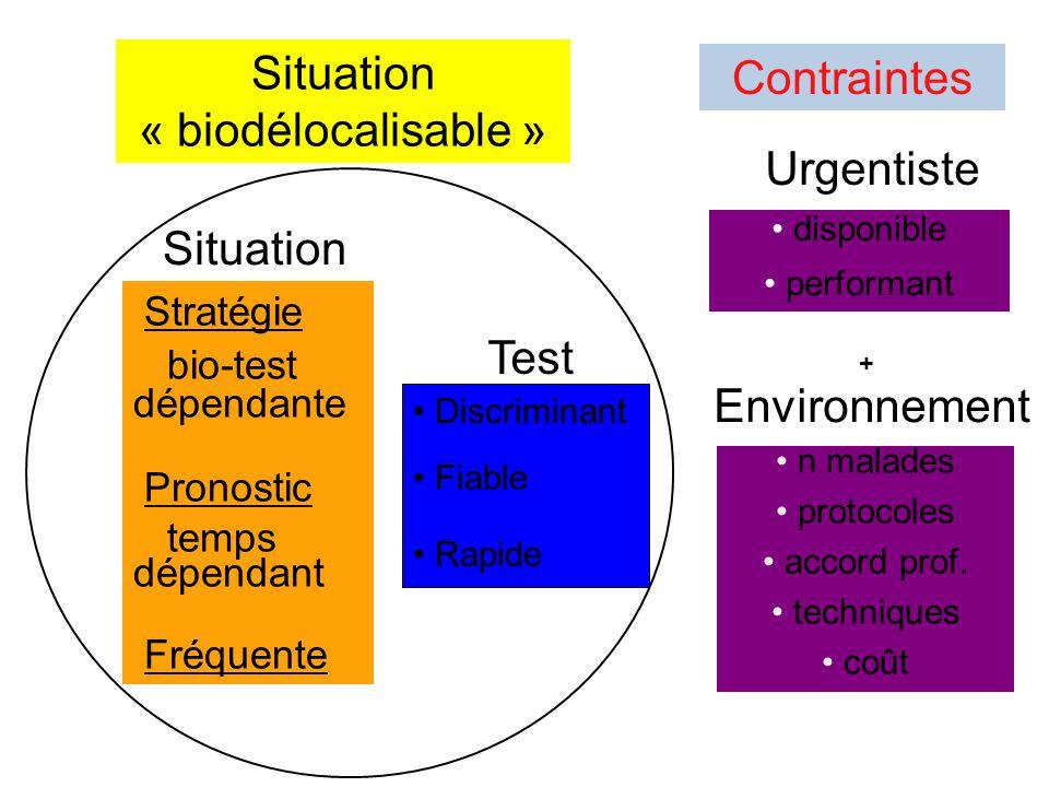 Stratégie bio-test dépendante Pronostic temps dépendant Fréquente Situation Discriminant Fiable Rapide Test Situation « biodélocalisable » disponible performant Urgentiste Contraintes n malades protocoles accord prof.